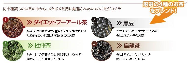 メタボメ茶の成分イラスト